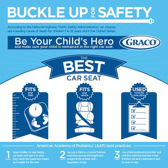 Buckle Up Your Big Kid For Safety A Graco Infographic
