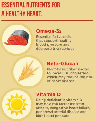 DSM Health