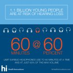 Hearing loss is more common than you think. {#HiHealthHearing}