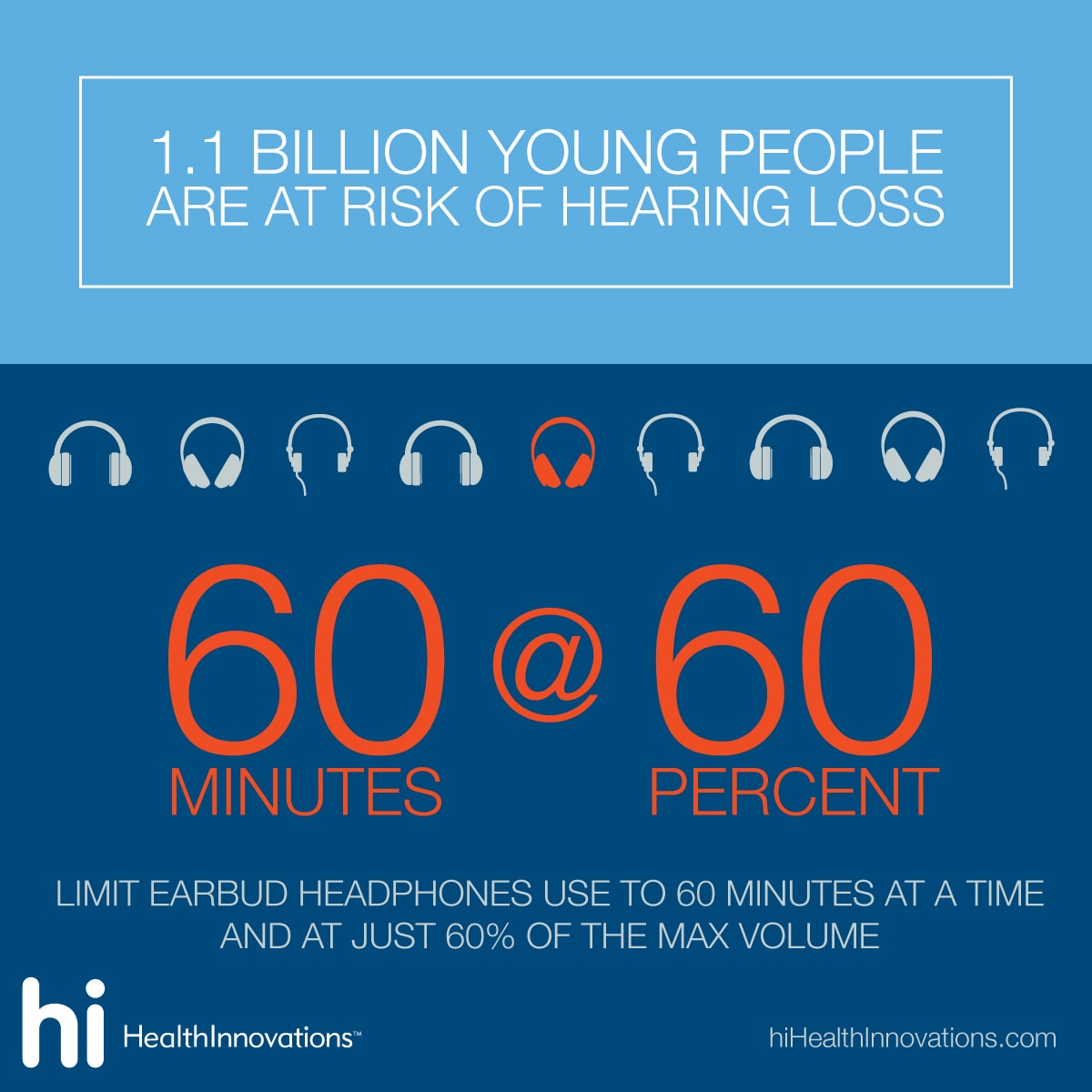 Book Hearing Guide: Hearing Loss Is More Common Than You Think. {