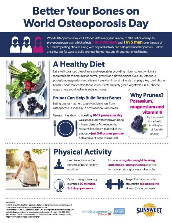 sunsweet_world_osteoporosis_infographic