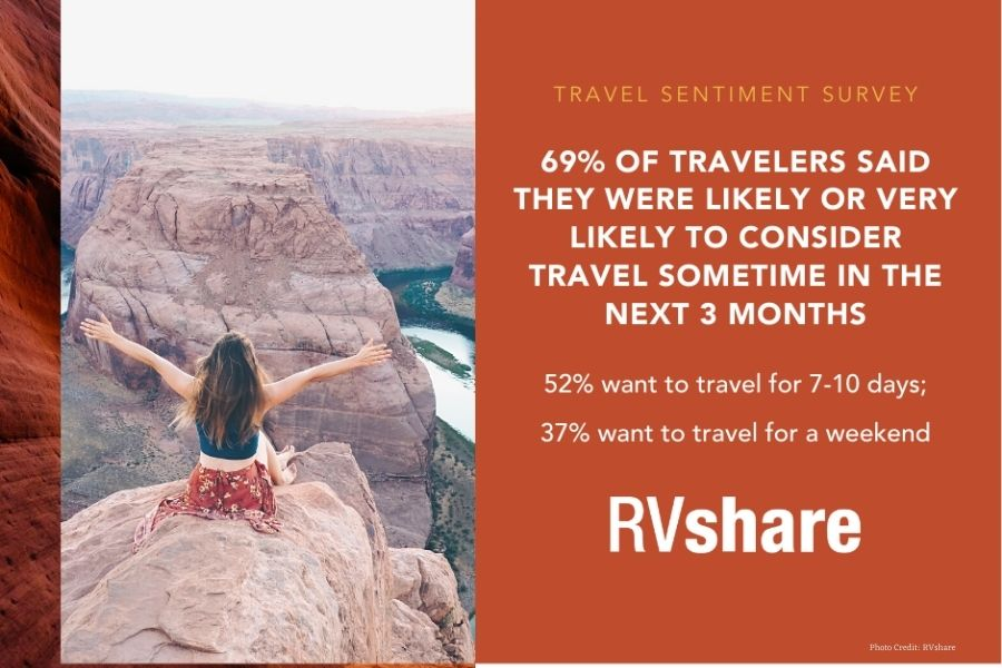 RVshare is revolutionizing holiday travel this year